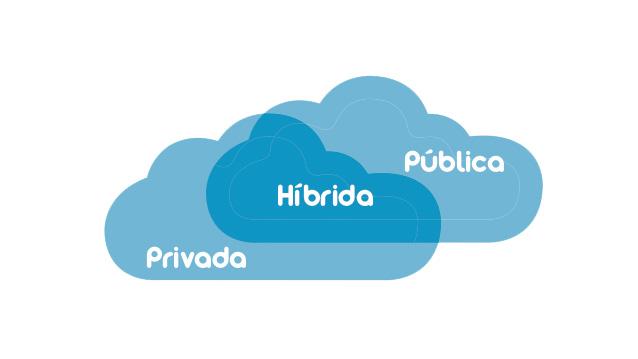 Nube híbrida: Open Sports implementa NutaniX