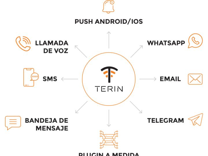 Terin, la plataforma que gestiona las comunicaciones para optimizar el rendimiento de los negocios